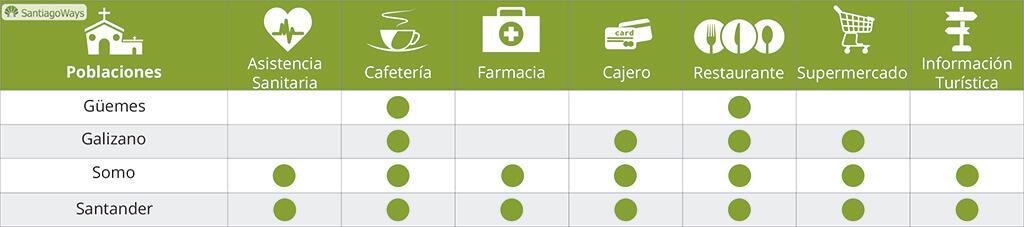 12.Servicios-G_emes-Santander