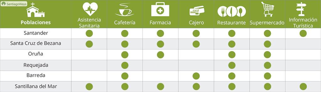13.Servicios-Santander-Santillana