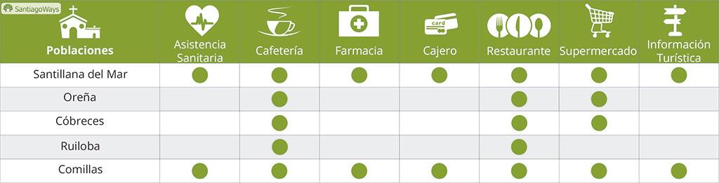 14.-Servicios-Santillana-Comillas
