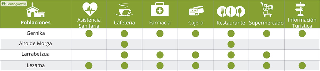 6.Servicios-Gernika-Lezama