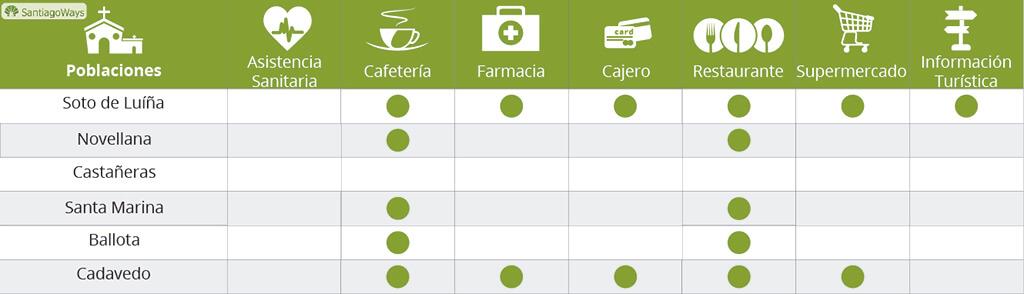 5.Servicios-Soto-de-Luiña-Cadavedo-01