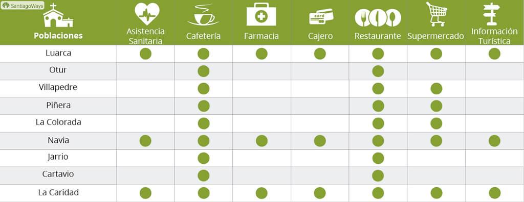 7.Servicios-Luarca-La-Caridad-01
