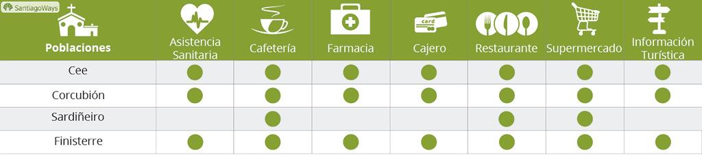 4.Servicios-Cee-Finisterre