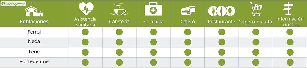 Servicios-Ferrol-Pontedeume-01