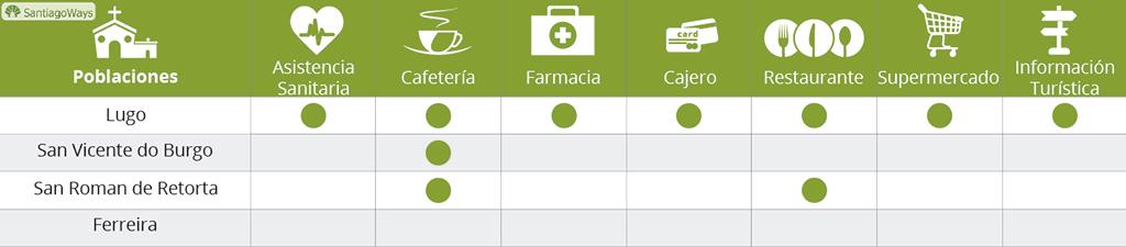 Servicios-Etapa-Lugo-Ferreira